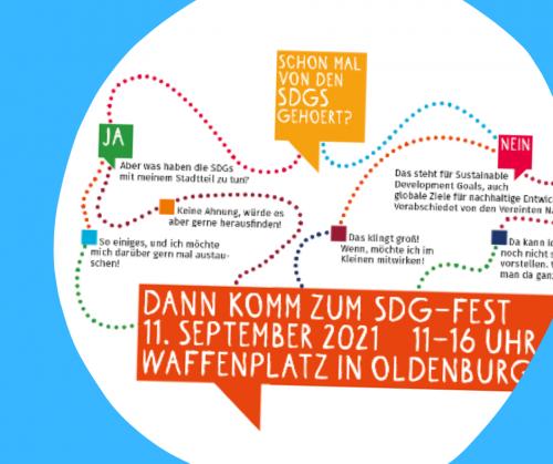 Titelseite Flyer SDG-Fest. Flyer: © Oldenburg handelt fair