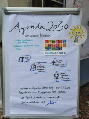 Ein Infoblatt zur Agenda 2030.